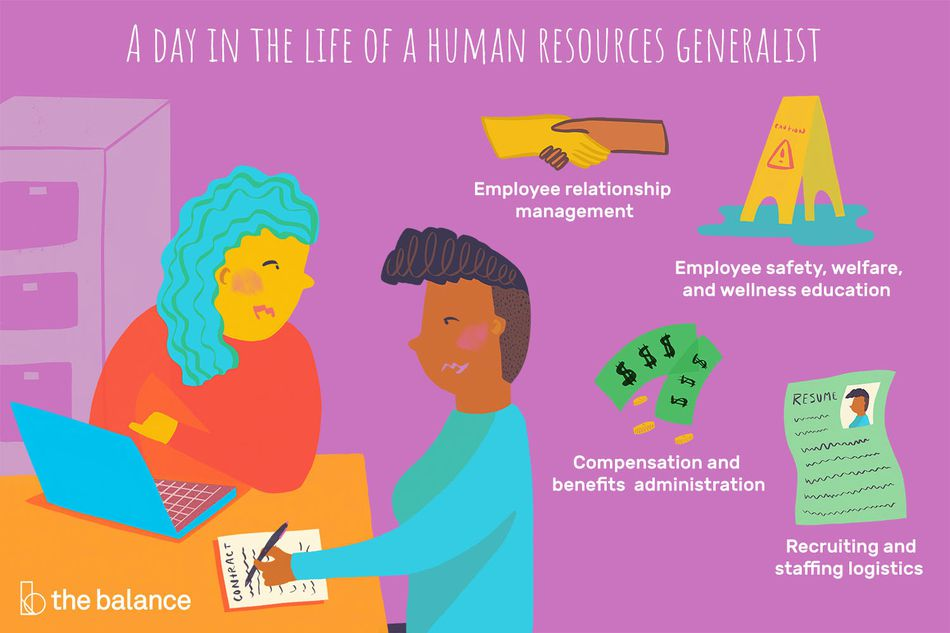 This illustration shows a day in the life of a human resources generalist including
