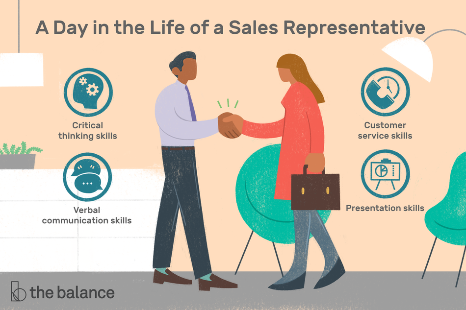 "Image shows two people shaking hands in business garb. Text reads: ""A day in the life of a sales representative: Critical thinking skills; verbal communication skills; customer service skills; presentation skills"""