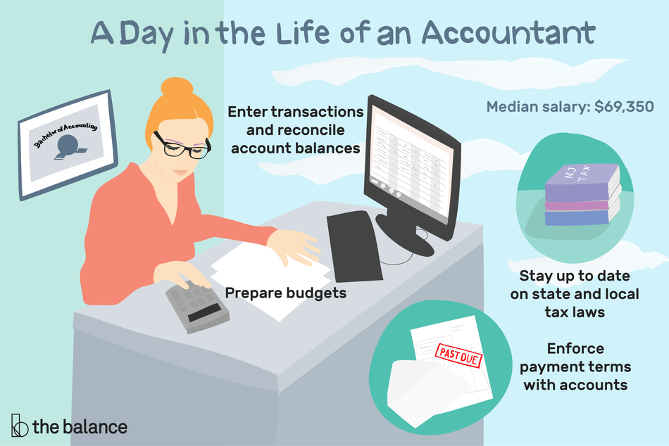 what is the role of a cost accountant