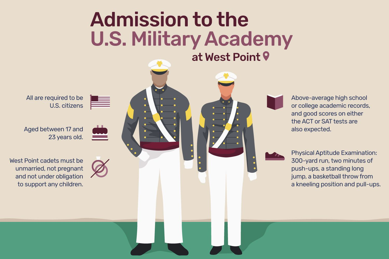 Requirements West Point Requirements West Requirements Point Point West Admission West Admission Admission eED9H2YWI