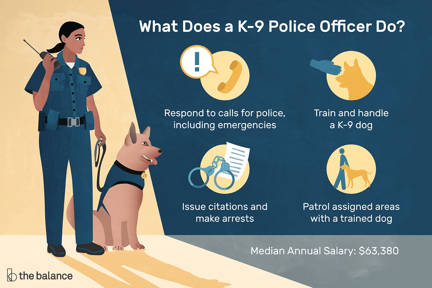 K-9 Police Officer Job Description: Salary, Skills, & More