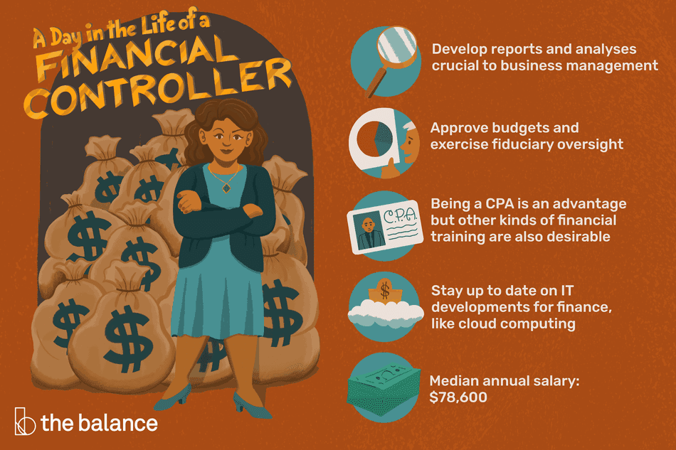 "Image shows a woman standing in front of several money bags. Text reads: ""A day in the life of a financial controller: develop reports and analyses crucial to business management; approve budgets and exercise fiduciary oversight; being a cpa is an advantage but other kinds of financial training are also desirable; stay up to date on IT developments for finance, like cloud computing; median annual salary: $78,600"""