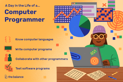 A day in the life of a computer programmer: Know computer languages, Write computer programs, Collaborate with other programmers, Test software programs