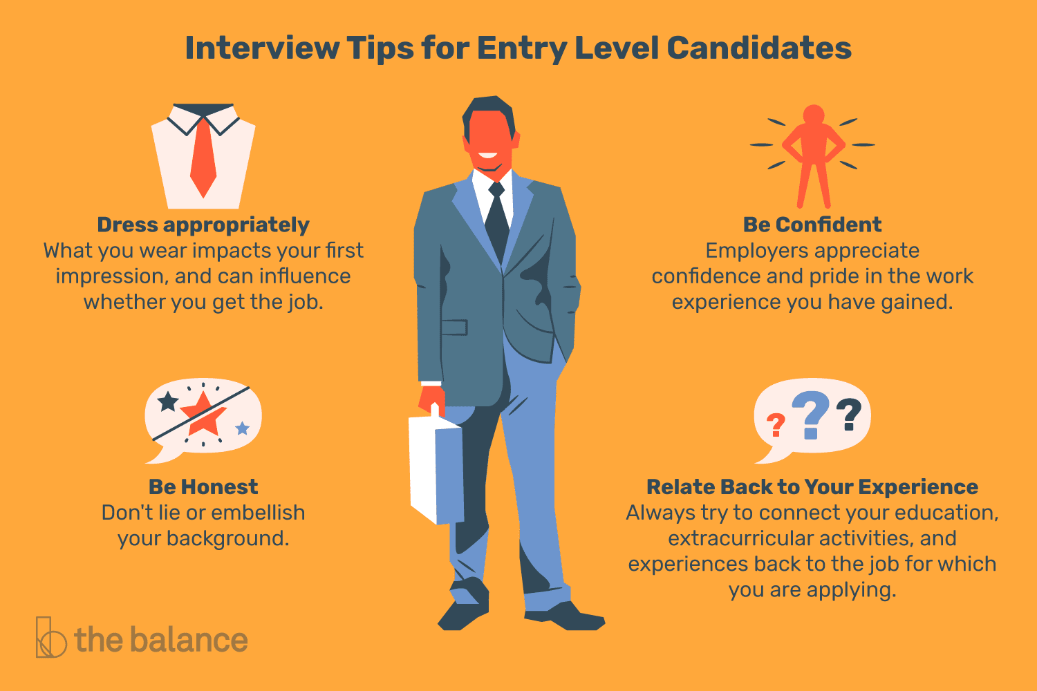 Common Entry-Level Interview Questions and Answers