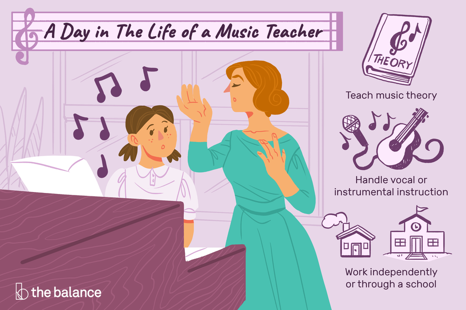 A Day in the Life of a Music Teacher