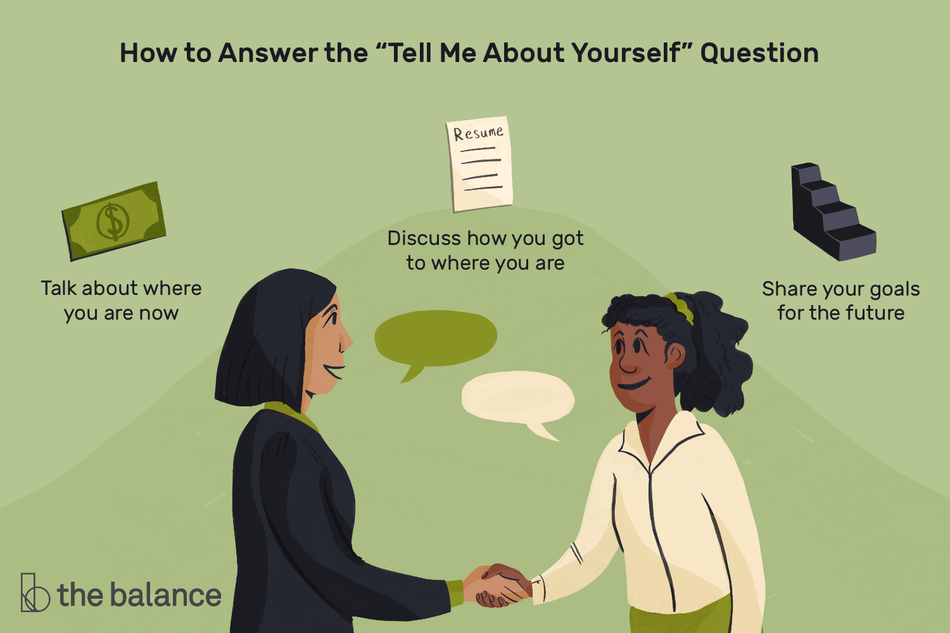 """Image shows two women shaking hands with blank speech bubbles between them. Text reads: """"How to answer the 'tell me about yourself' question: talk about where you are now; discuss how you got to where you are; share your goals for the future"""""""