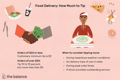 How Much To Tip Pizza Delivery Drivers