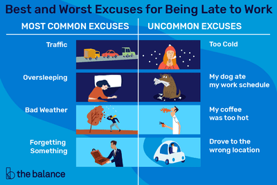 Best And Worst Excuses For Being Late To Work