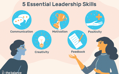 Top Soft Skills for Workplace Success