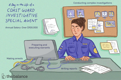 This illustration shows a day in the life of a Coast Guard investigative special agent including