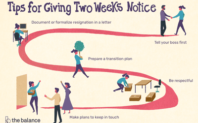How to Give Two Weeks Notice When Quitting