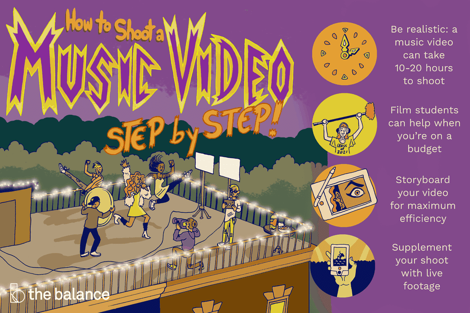 "Image shows a rock and roll band shooting a music video on a flat, gated-in rooftop. Text reads: ""How to shoot a music video step by step! Be realistic: a music video can take 10-20 hours to shoot. Film students can help when you're on a budget. Storyboard your video for maximum efficiency. Supplement your shoot with live footage."""