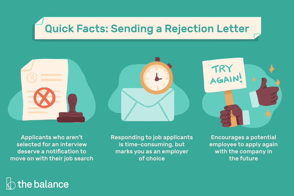 """This illustration offers quick facts on sending a rejection letter including """"Applicants who aren't selected for an interview deserve a notification to move on with their job search,"""" """"Responding to job applicants is time-consuming, but marks you as an employer of choice,"""" and """"Encourages a potential employee to apply again with the company in the future."""""""