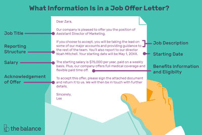 What Is Included in a Job Offer Letter (With Samples)