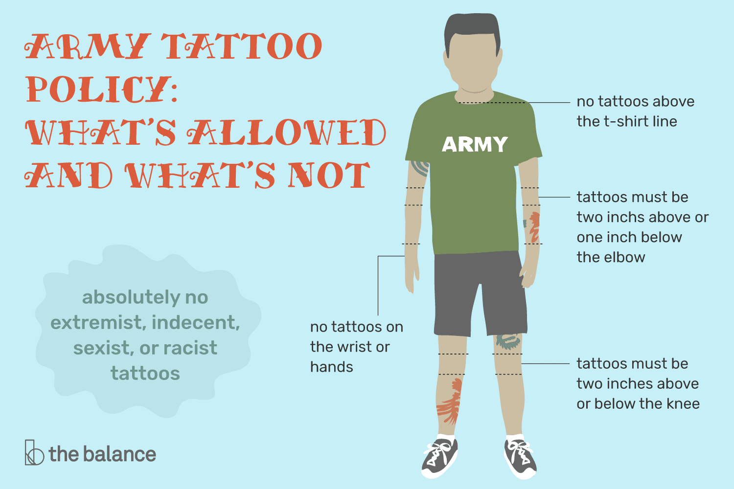 Army Tattoo Policy Whats Allowed And Whats Not