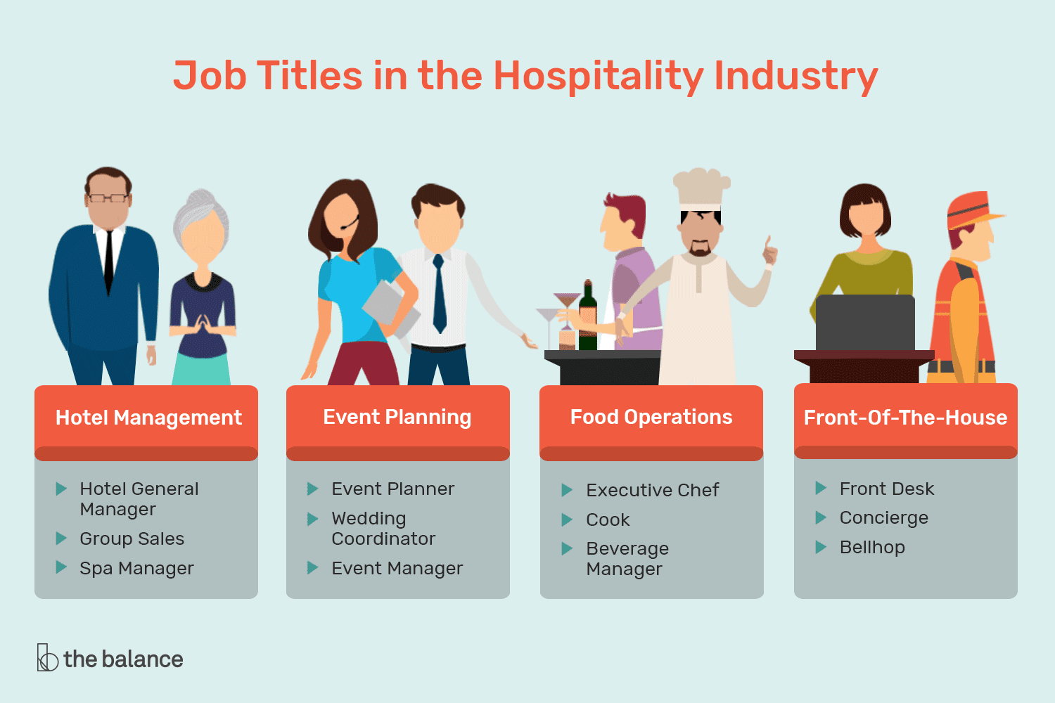 hospitality industry job titles and descriptions