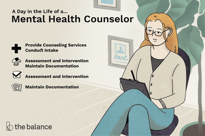 A day in the life of a mental health counselor: Provide counseling services, conduct intake, assessment and intervention
