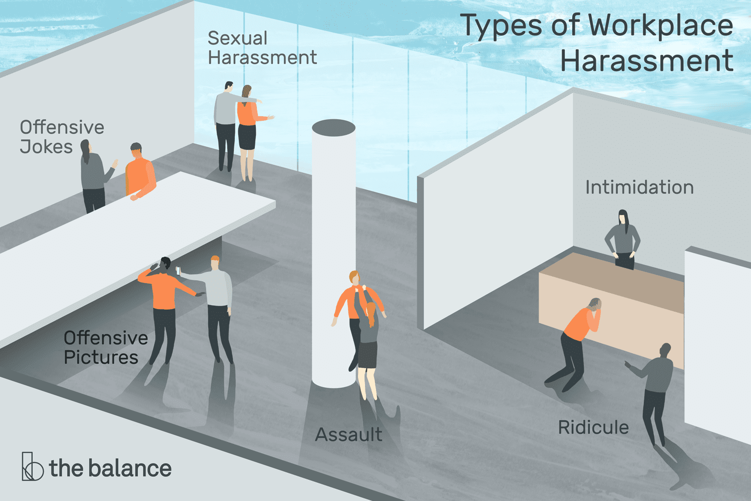 Types Of Harassment In The Workplace