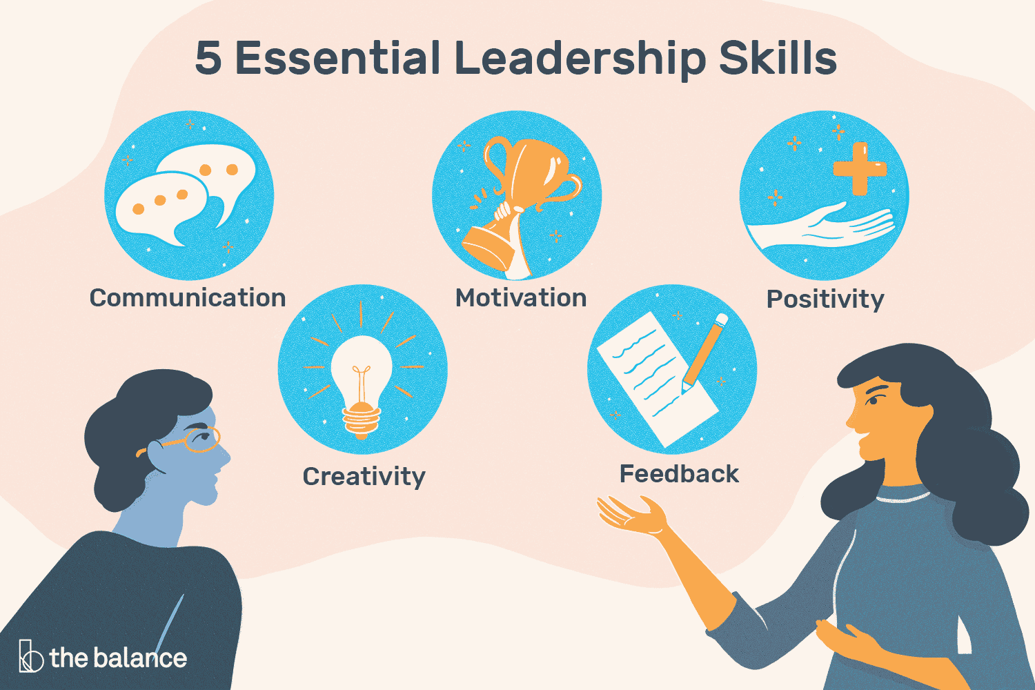 top 10 leadership skills