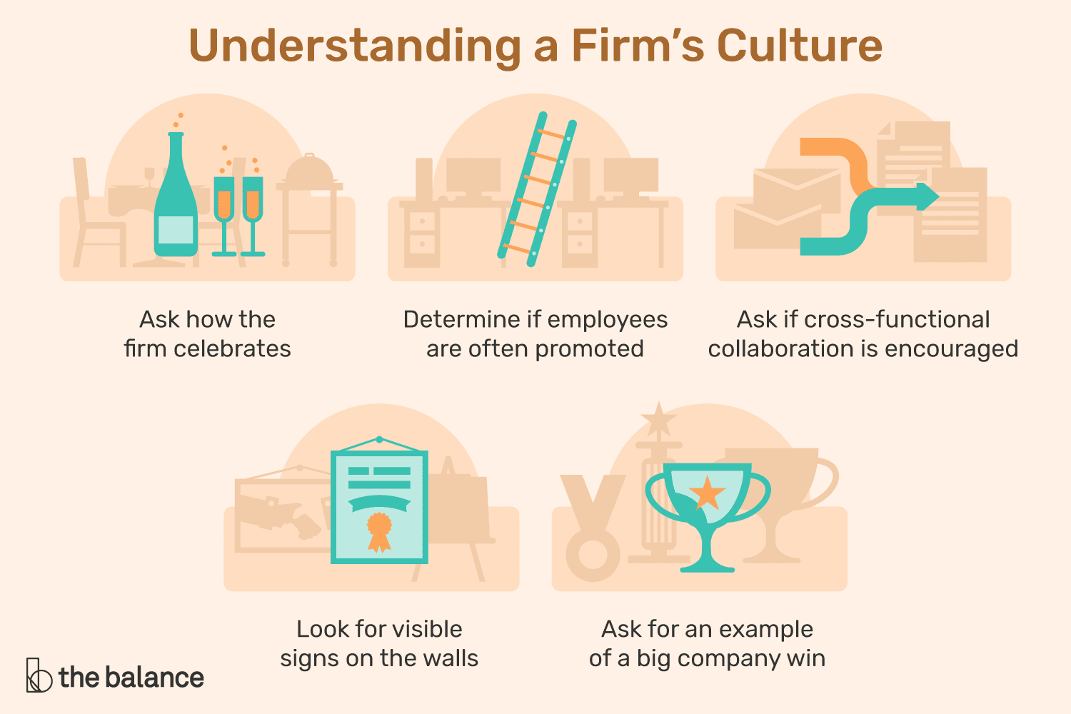 Understanding a Company's Culture