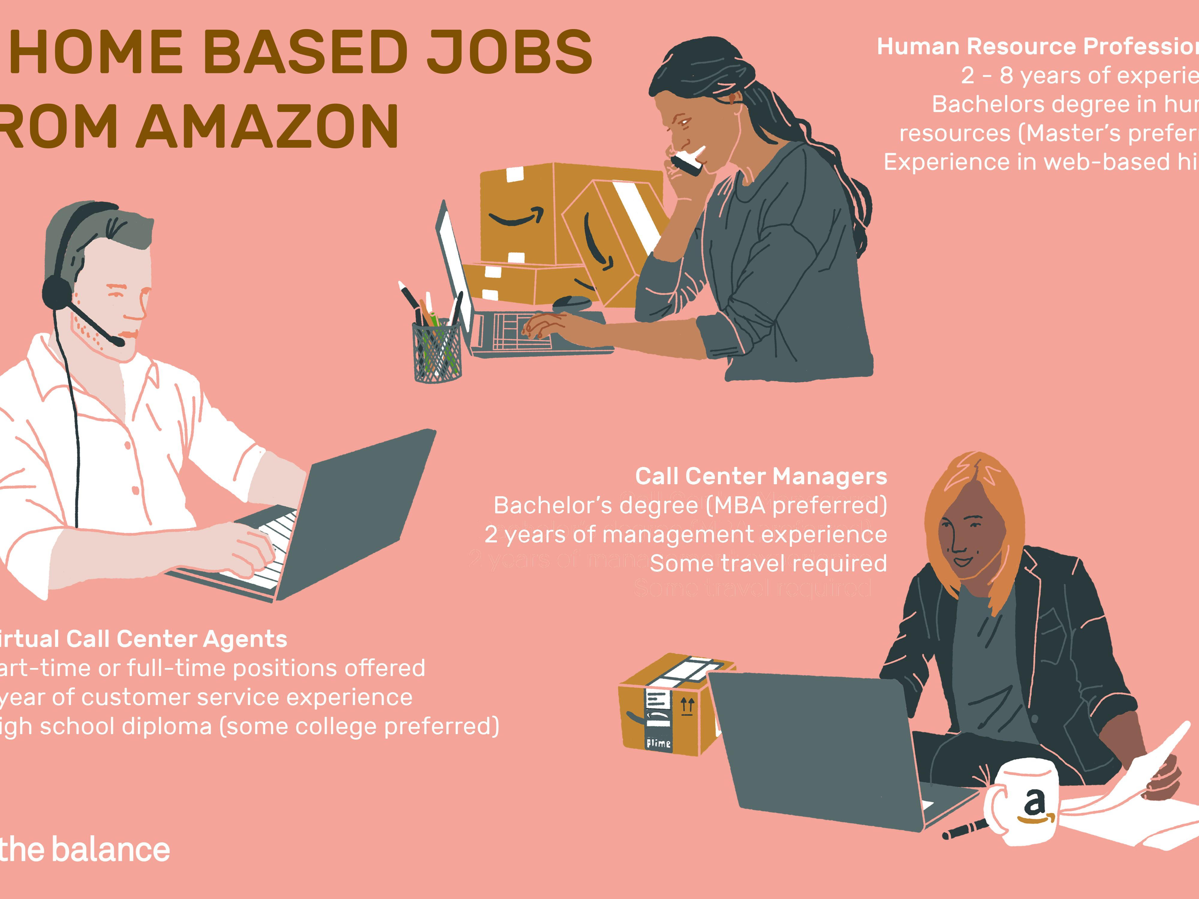 ecb1f82a0c Amazon Work From Home Call Center