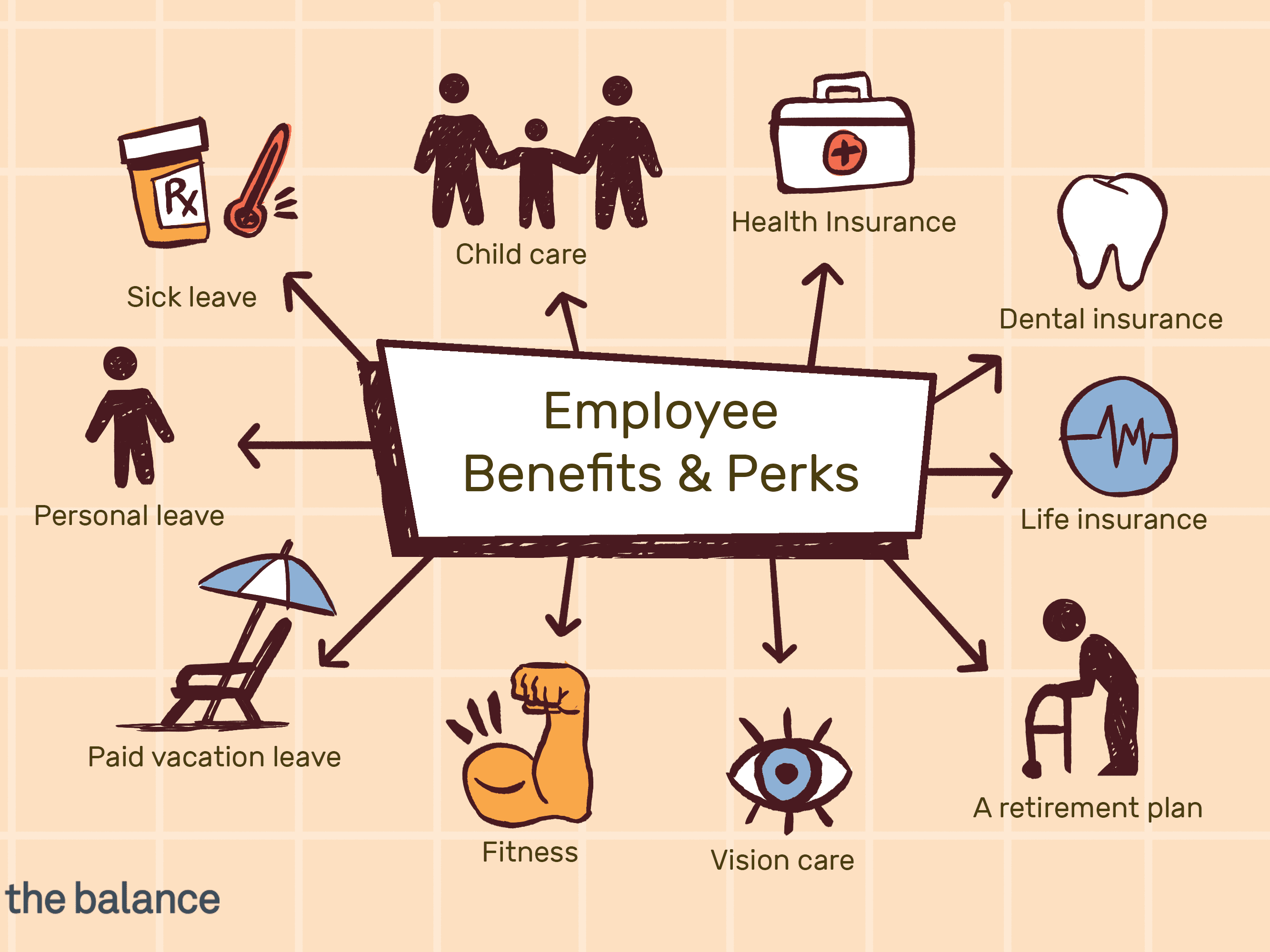 Types of Employee Benefits and Perks