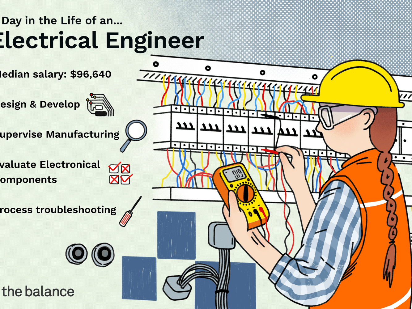 Electrical Engineer Job Description Salary Skills More