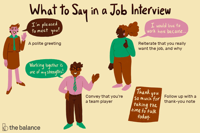 16 Things to Say in a Job Interview