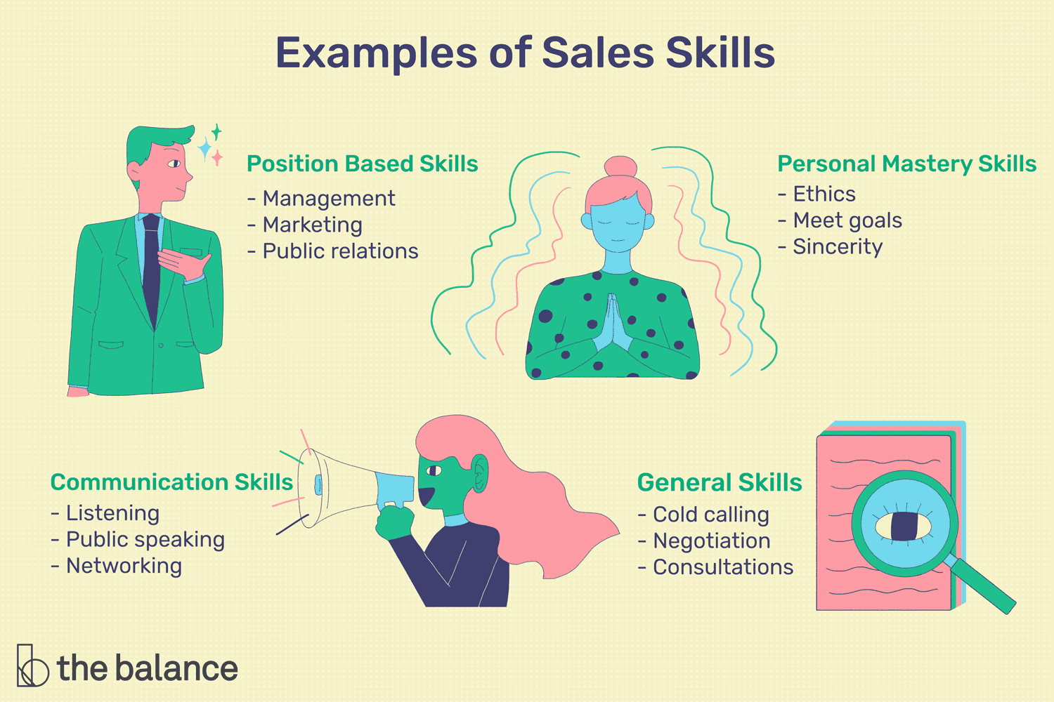 sales skills for resume