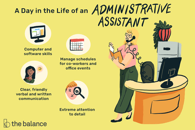 A day in the life of an administrative assistant: Computer and software skills, manage schedules for co-workers and office events, extreme attention to detail, clear, friendly verbal and written communication