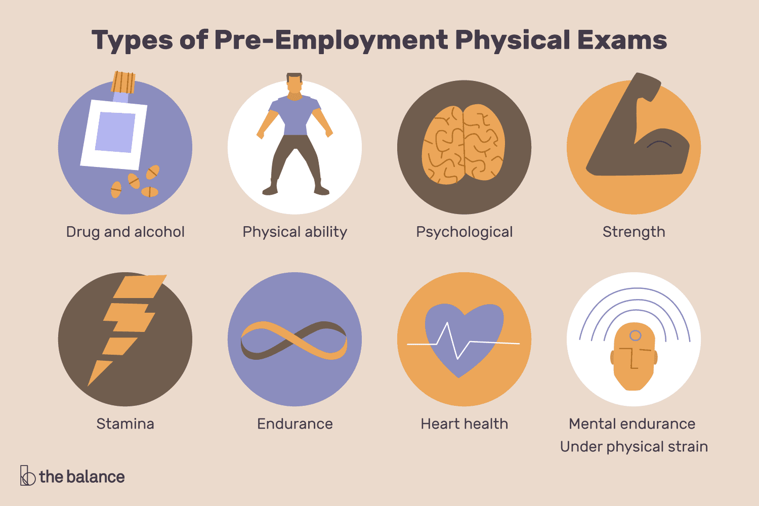 What Does a Pre-Employment Physical Include?