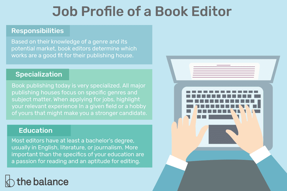 job profile of book editor guide