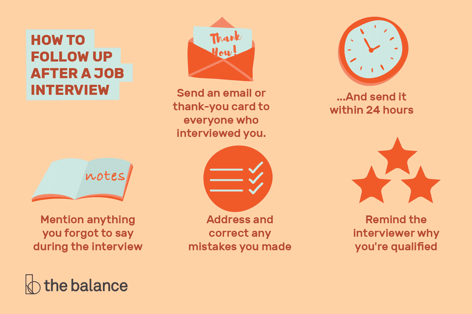 how to follow up after a job interview chart
