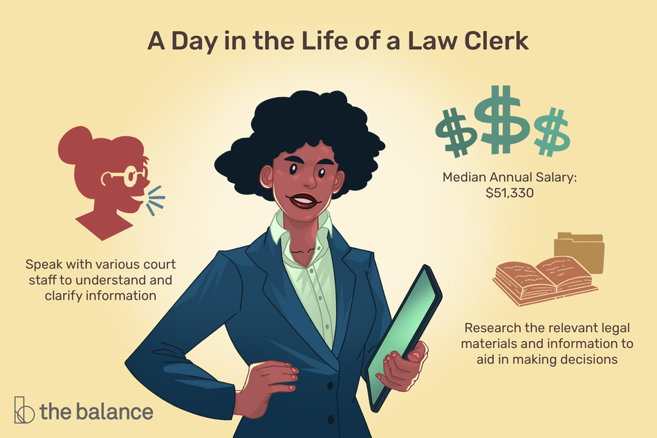 "Image shows a woman in a suit looking very powerful. Text reads: ""A day in the life of a law clerk: speak with various court staff to understand and clarify information; research the relevant legal materials and information to aid in making decisions; median annual salary: $51,330"""