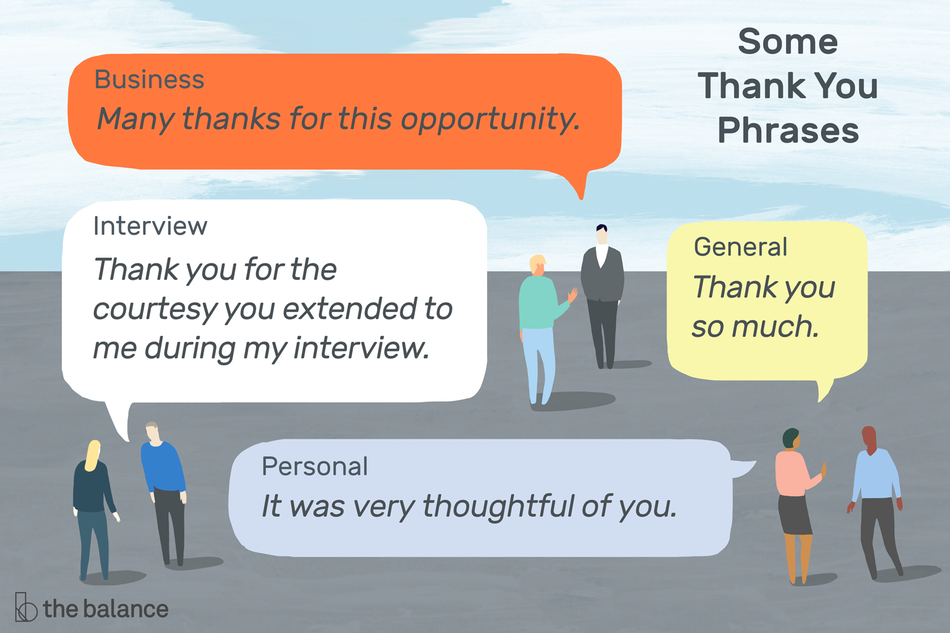 Phrases to say thank you