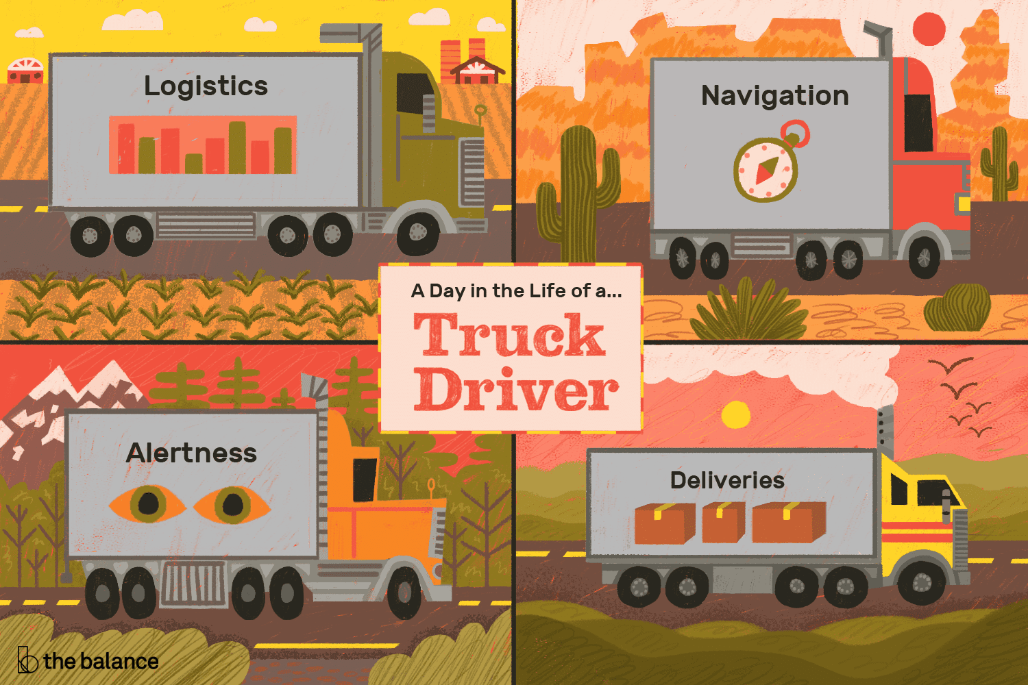Truck Driver Job Description: Salary, Skills, & More