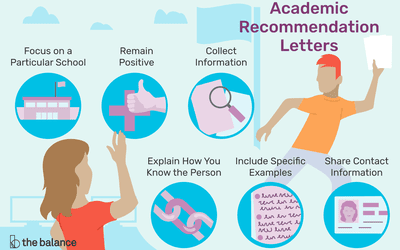 academic recommendation letter examples and writing tips