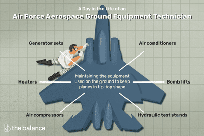 A day in the life of an air force aerospace ground equipment technician: maintaining the equipment used on the ground to keep planes in tip-top shape: generator sets, heaters, air compressors, air conditioners, bomb lifts, hydraulic test stands