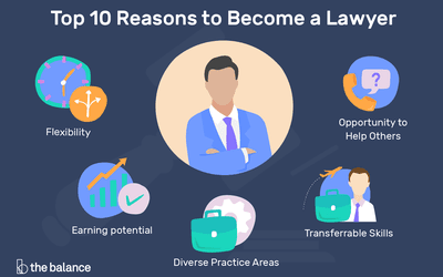 The Biggest Challenges About Becoming a Lawyer