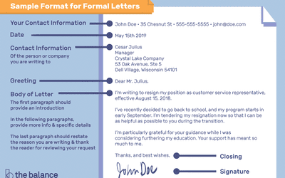 The Best Formatting for a Business Letter