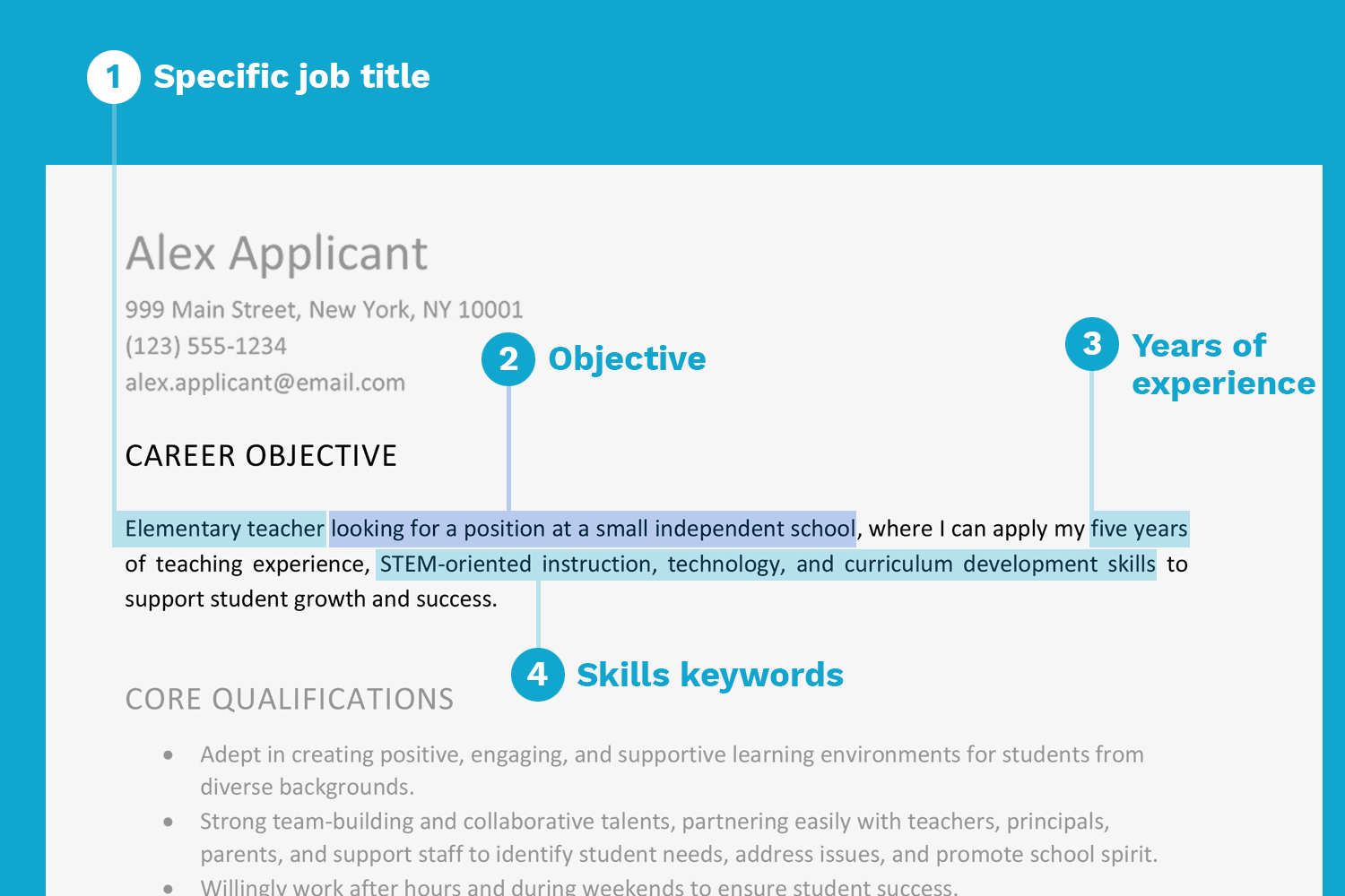 Screenshot Of A Resume Objective