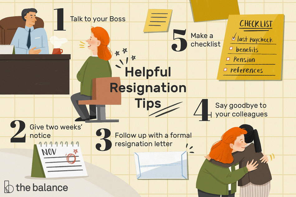 "This illustration shows helpful resignation tips including ""Talk to your boss,"" ""Give two weeks' notice,"" ""Follow up with a former resignation letter,"" ""Say goodbye to your colleagues,"" and ""Make a checklist."""