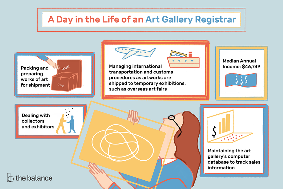 "Image shows a woman holding a piece of artwork, and the artwork on the walls has the job descriptions on them. Text reads: ""A day in the life of an art gallery registrar: packing and preparing works of art for shipment, dealing with collectors and exhibitors, managing international transportation and customs procedures as artworks are shipped to temporary exhibitions, such as oversees art fairs, maintaining the art gallery's computer database to track sales information, median annual income: $46,749"""