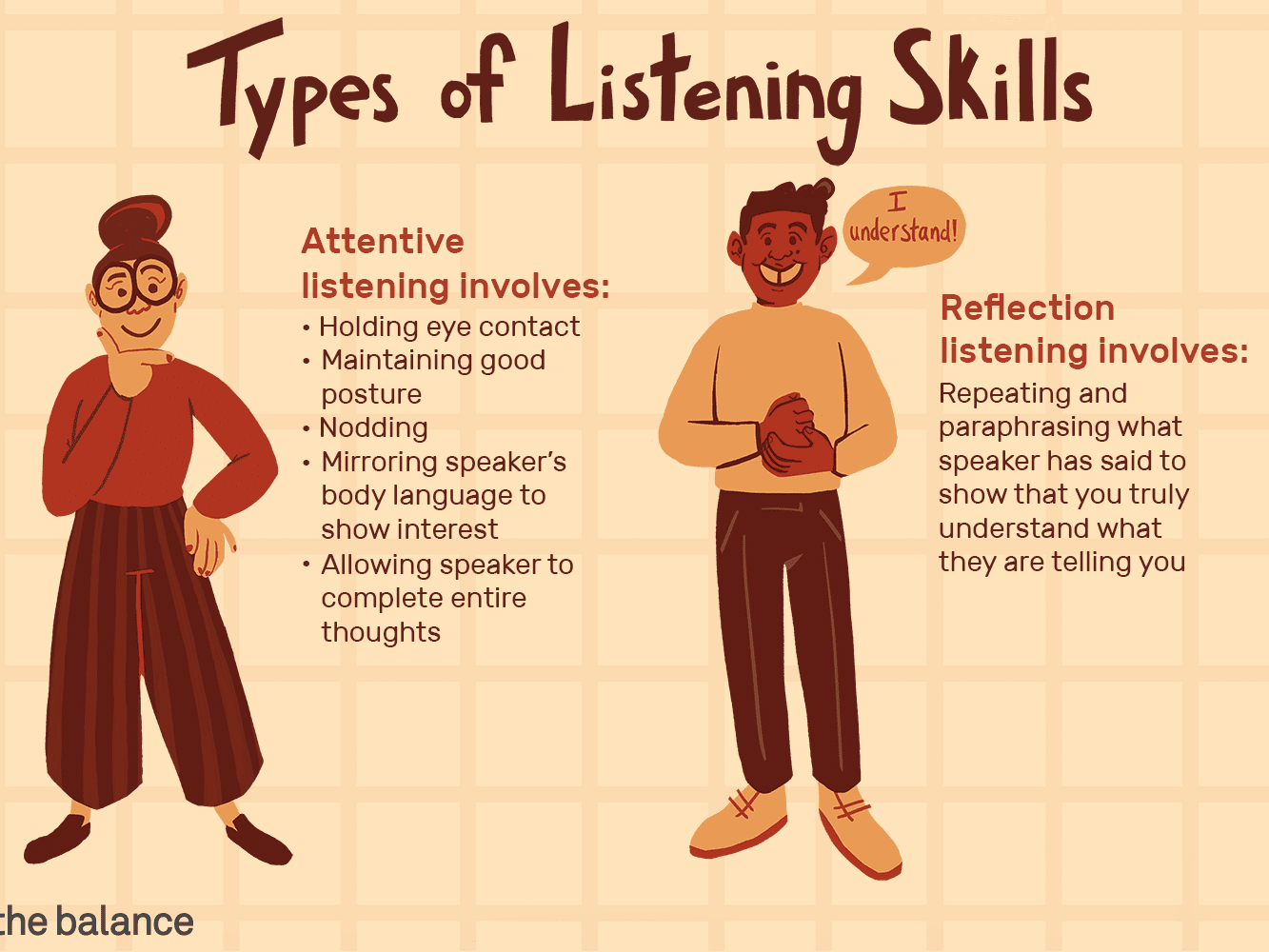Types of Listening Skills With Examples