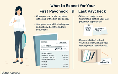 What Employees Should Know About Payroll Debit Cards