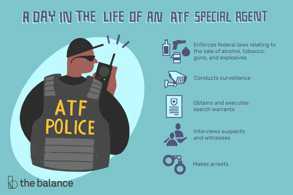 "Image shows a man wearing a vest that reads ""ATF Police."" Text reads: ""A day in the life of an atf special agent: enforcers federal laws relating to the sale of alcohol, tobacco guns, and explosives; conducts surveillance; obtains and executes search warrants; interviews suspects and witnesses; makes arrests"""
