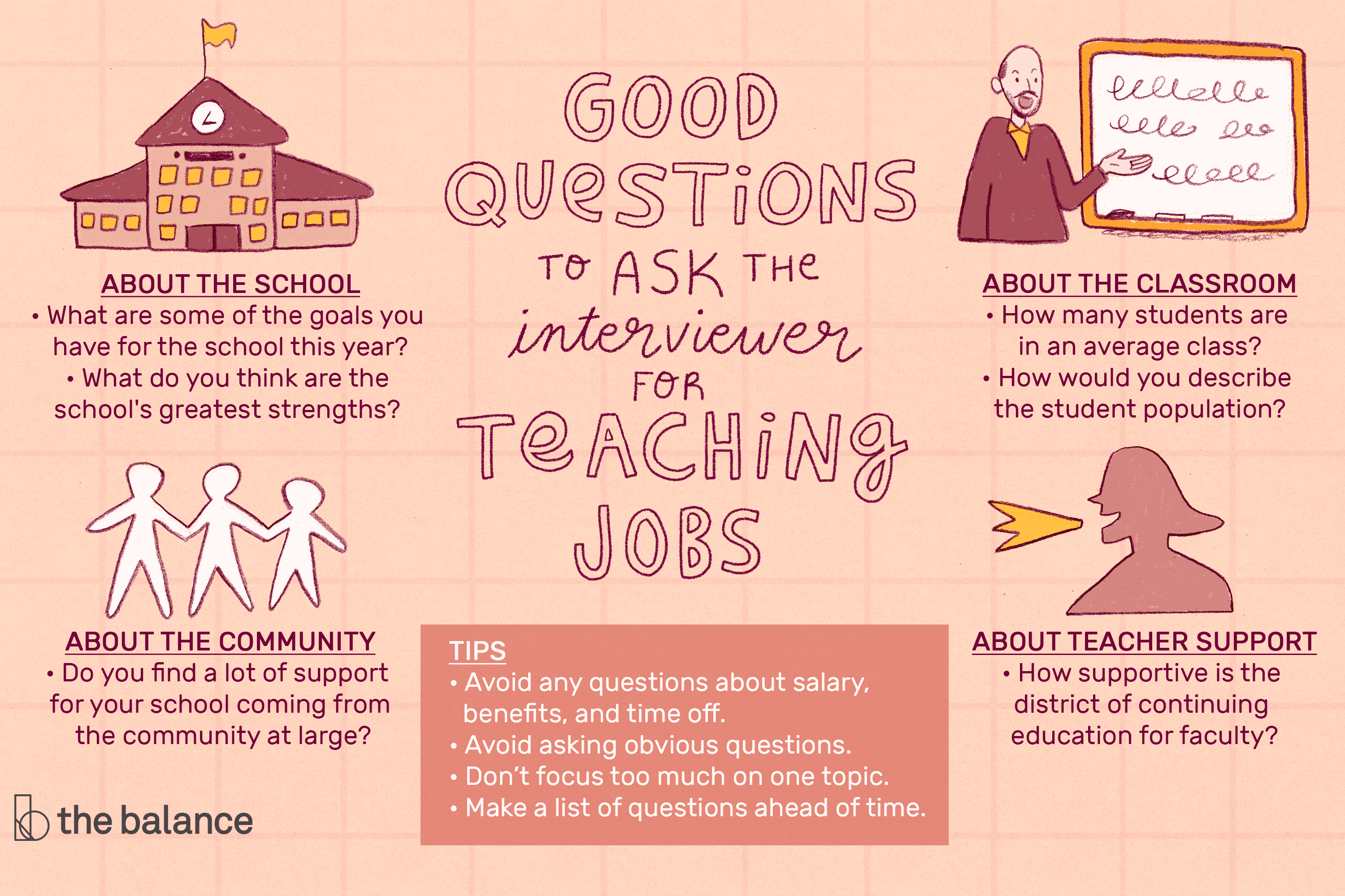 Good Questions to Ask the Interviewer for Teaching Jobs