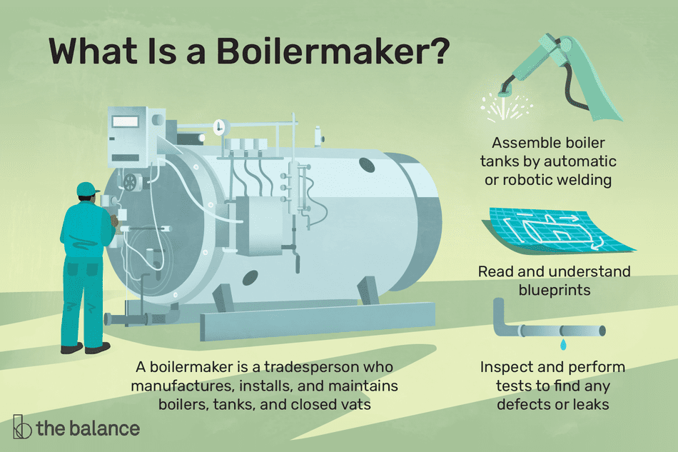 what is a boilermaker