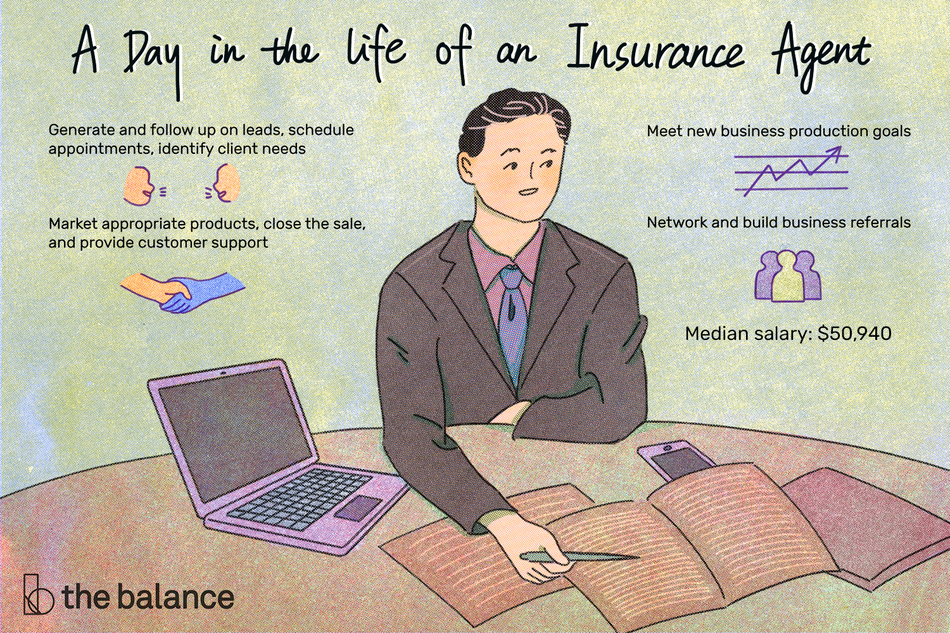 """Image shows a man in a suit pointing to a document with is laptop open next to him. Text reads: """"A day in the life of an insurance agent: generate and follow up on leads, schedule appointments, identify client needs; market appropriate products, close the sale, and provide customer support; met new business production goals, network and build business referrals, median salary: $50,940"""""""