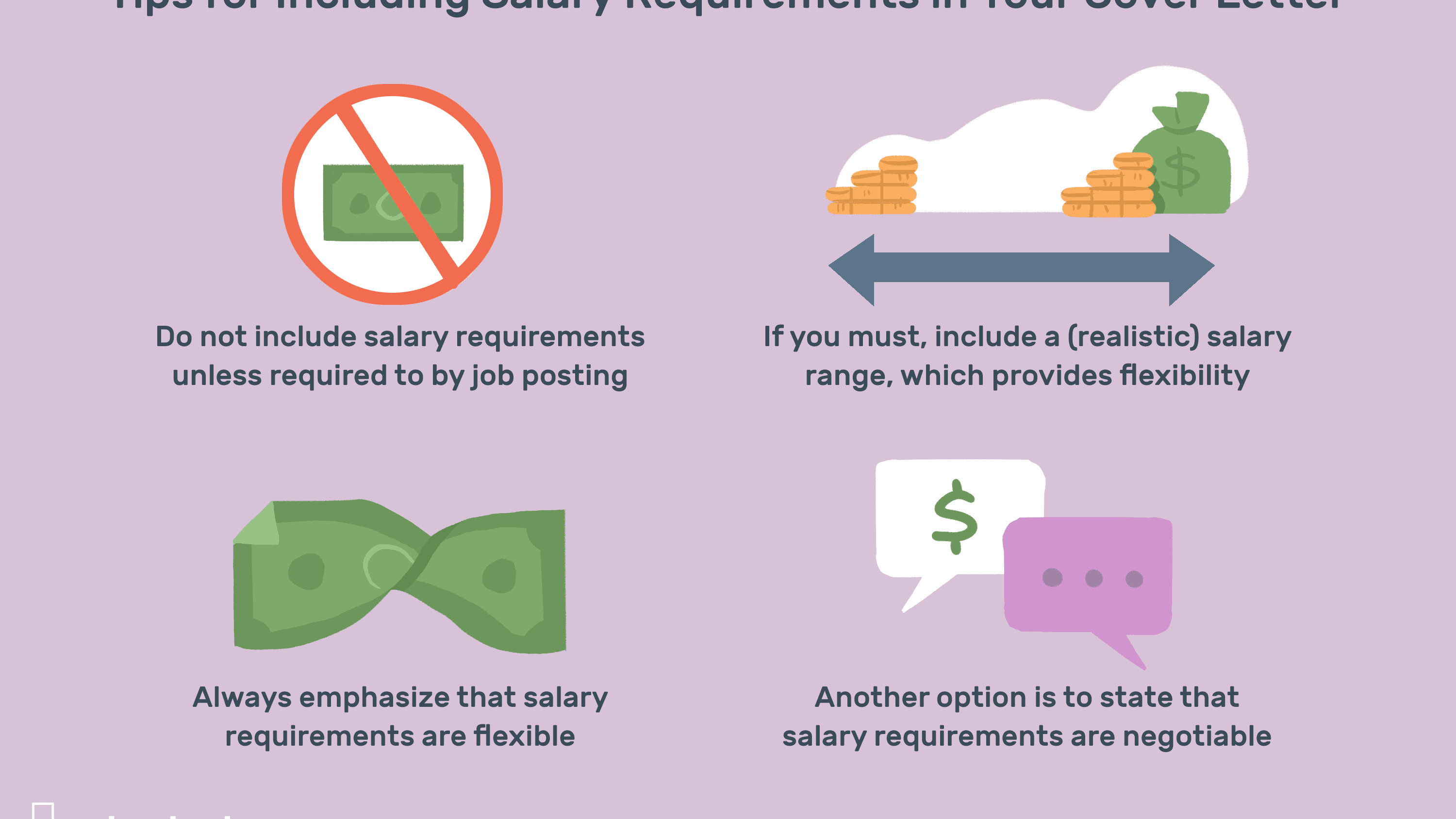 Sample Salary History Letter from www.thebalancecareers.com